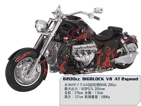 ボスホスは世界一大きいバイクだがその価格は
