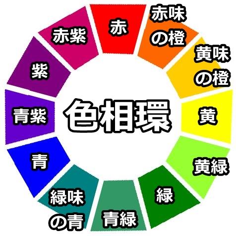 赤の反対の色は。白、黒、青、紫、青緑?