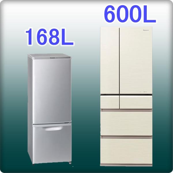 冷蔵庫の電気代は一人暮らしサイズが大型よりも高い