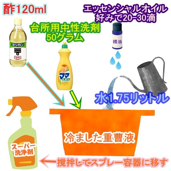 重曹を掃除に使うためのスーパー洗浄剤!NHKあさイチで放送