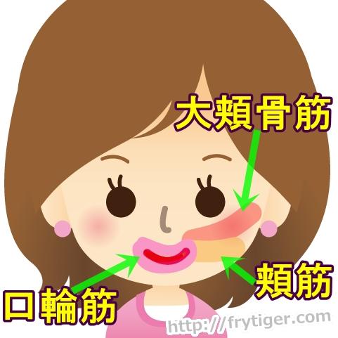笑顔のトレーニングは割り箸を使ってコツをつかめ。